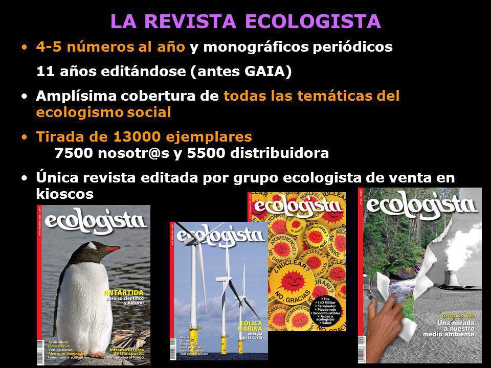 4-5 números al año y monográficos periódicos 11 años editándose (antes GAIA) Amplísima cobertura de todas las temáticas del ecologismo social Tirada d