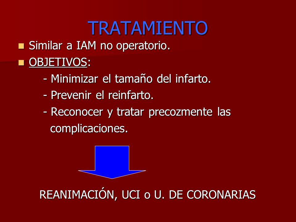 TRATAMIENTO Similar a IAM no operatorio. Similar a IAM no operatorio. OBJETIVOS: OBJETIVOS: - Minimizar el tamaño del infarto. - Minimizar el tamaño d