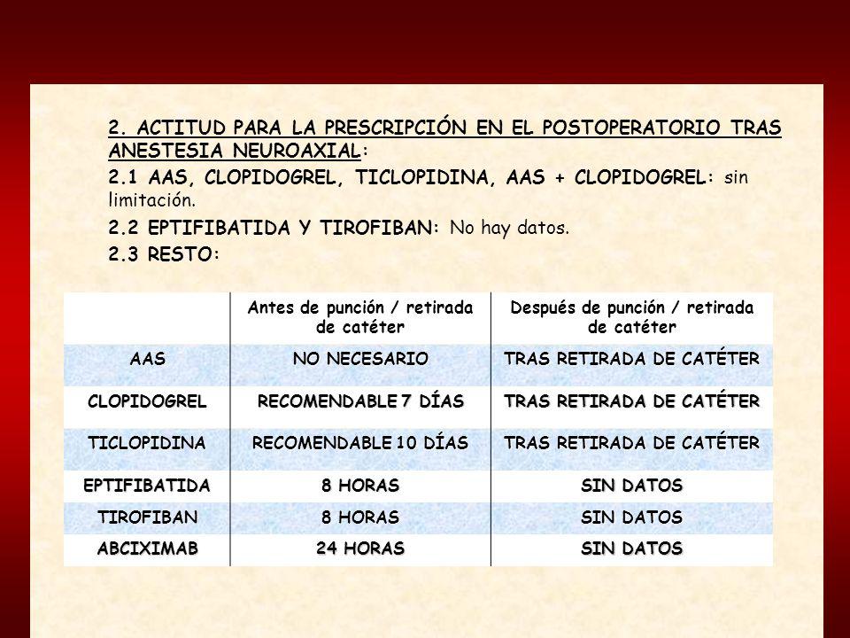 2. ACTITUD PARA LA PRESCRIPCIÓN EN EL POSTOPERATORIO TRAS ANESTESIA NEUROAXIAL: 2.1 AAS, CLOPIDOGREL, TICLOPIDINA, AAS + CLOPIDOGREL: sin limitación.