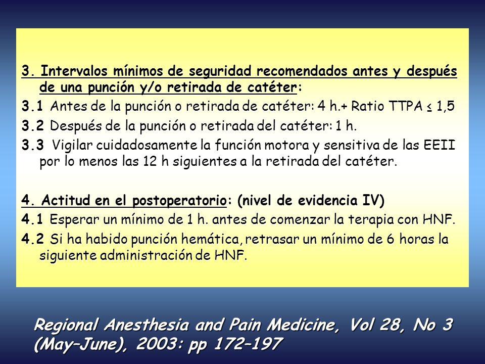 3. Intervalos mínimos de seguridad recomendados antes y después de una punción y/o retirada de catéter: 3.1 Antes de la punción o retirada de catéter: