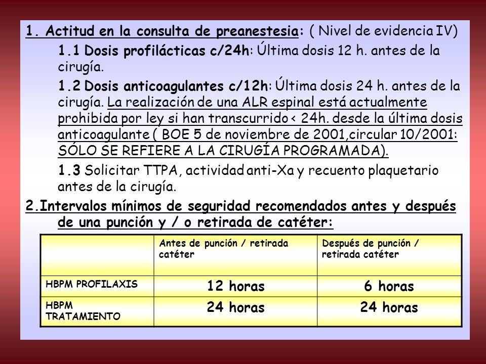 1. Actitud en la consulta de preanestesia: ( Nivel de evidencia IV) 1.1 Dosis profilácticas c/24h: Última dosis 12 h. antes de la cirugía. 1.2 Dosis a