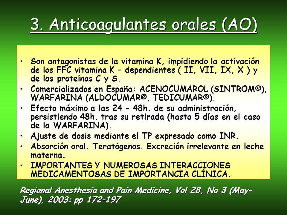 3. Anticoagulantes orales (AO) Son antagonistas de la vitamina K, impidiendo la activación de los FFC vitamina K – dependientes ( II, VII, IX, X ) y d