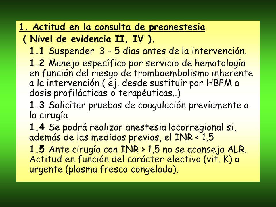 1. Actitud en la consulta de preanestesia ( Nivel de evidencia II, IV ). 1.1 Suspender 3 – 5 días antes de la intervención. 1.2 Manejo específico por