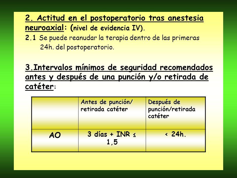 2. Actitud en el postoperatorio tras anestesia neuroaxial: ( nivel de evidencia IV). 2.1 Se puede reanudar la terapia dentro de las primeras 24h. del