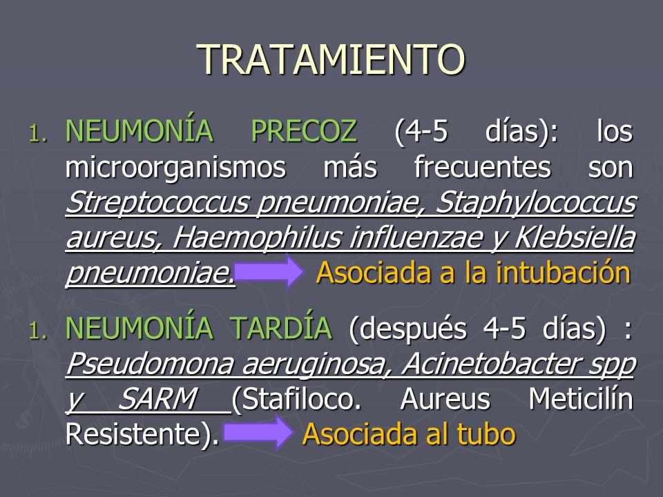 TRATAMIENTO 1. NEUMONÍA PRECOZ (4-5 días): los microorganismos más frecuentes son Streptococcus pneumoniae, Staphylococcus aureus, Haemophilus influen