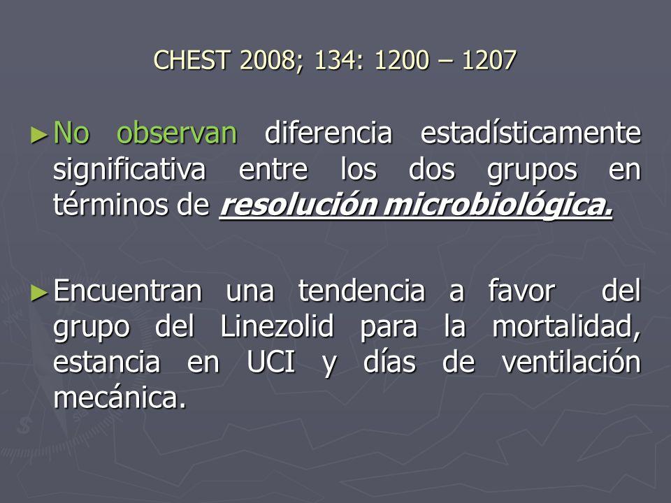 CHEST 2008; 134: 1200 – 1207 No observan diferencia estadísticamente significativa entre los dos grupos en términos de resolución microbiológica. No o