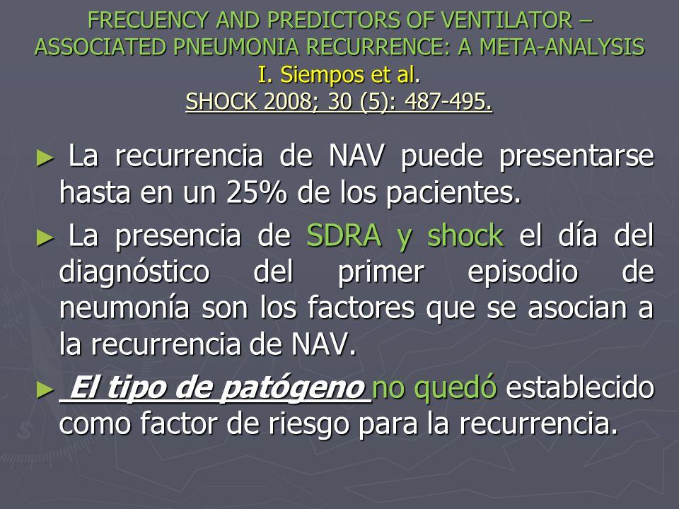 FRECUENCY AND PREDICTORS OF VENTILATOR – ASSOCIATED PNEUMONIA RECURRENCE: A META-ANALYSIS I. Siempos et al. SHOCK 2008; 30 (5): 487-495. La recurrenci