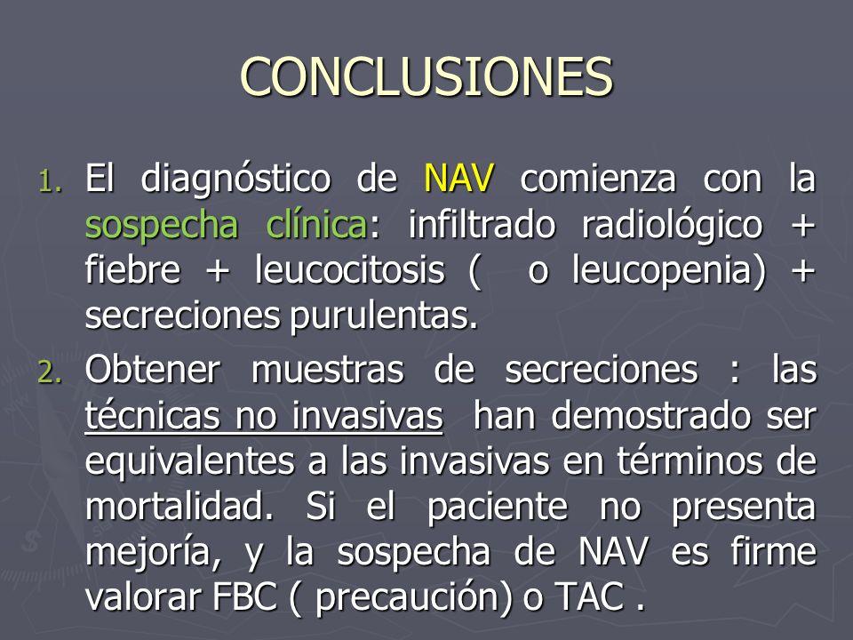 CONCLUSIONES 1. El diagnóstico de NAV comienza con la sospecha clínica: infiltrado radiológico + fiebre + leucocitosis ( o leucopenia) + secreciones p