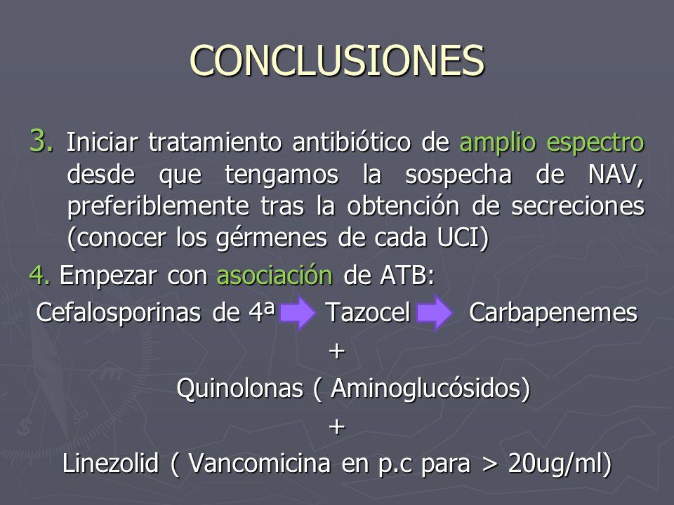 CONCLUSIONES 3. Iniciar tratamiento antibiótico de amplio espectro desde que tengamos la sospecha de NAV, preferiblemente tras la obtención de secreci