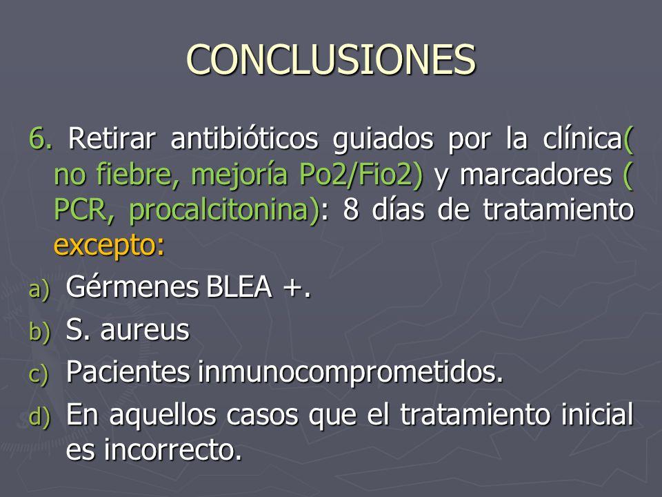 CONCLUSIONES 6. Retirar antibióticos guiados por la clínica( no fiebre, mejoría Po2/Fio2) y marcadores ( PCR, procalcitonina): 8 días de tratamiento e
