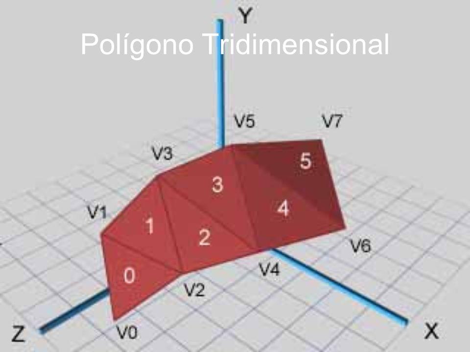 Polígono Tridimensional