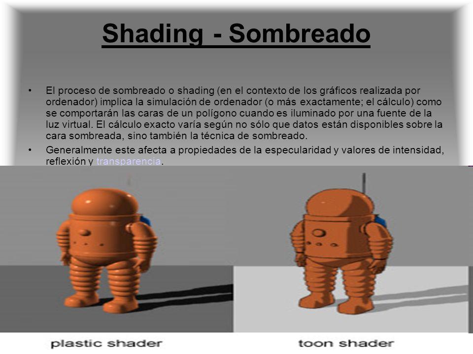 Shading - Sombreado El proceso de sombreado o shading (en el contexto de los gráficos realizada por ordenador) implica la simulación de ordenador (o m