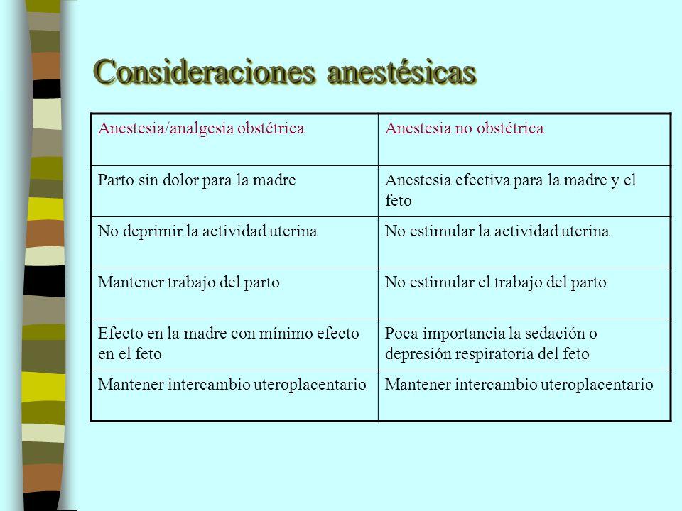 Anestesia/analgesia obstétricaAnestesia no obstétrica Parto sin dolor para la madreAnestesia efectiva para la madre y el feto No deprimir la actividad