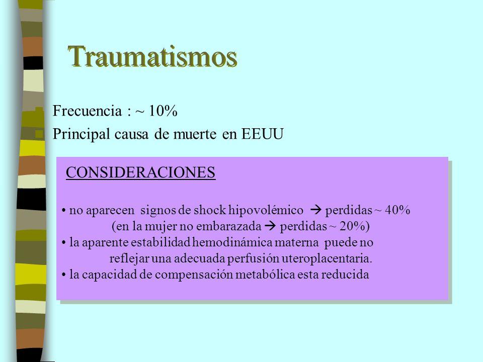 Frecuencia : ~ 10% Principal causa de muerte en EEUU Traumatismos CONSIDERACIONES no aparecen signos de shock hipovolémico perdidas ~ 40% (en la mujer