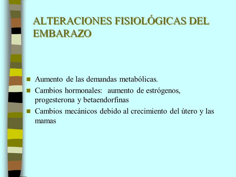 ALTERACIONES FISIOLÓGICAS DEL EMBARAZO Aumento de las demandas metabólicas. Cambios hormonales: aumento de estrógenos, progesterona y betaendorfinas C