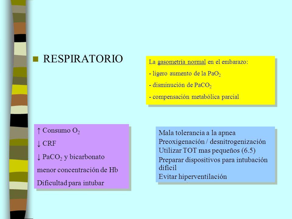 RESPIRATORIO Consumo O 2 CRF PaCO 2 y bicarbonato menor concentración de Hb Dificultad para intubar Consumo O 2 CRF PaCO 2 y bicarbonato menor concent