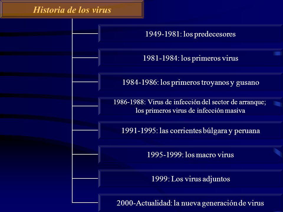 Historia de los virus 1949-1981: los predecesores 1981-1984: los primeros virus 1984-1986: los primeros troyanos y gusano 1986-1988: Virus de infecció
