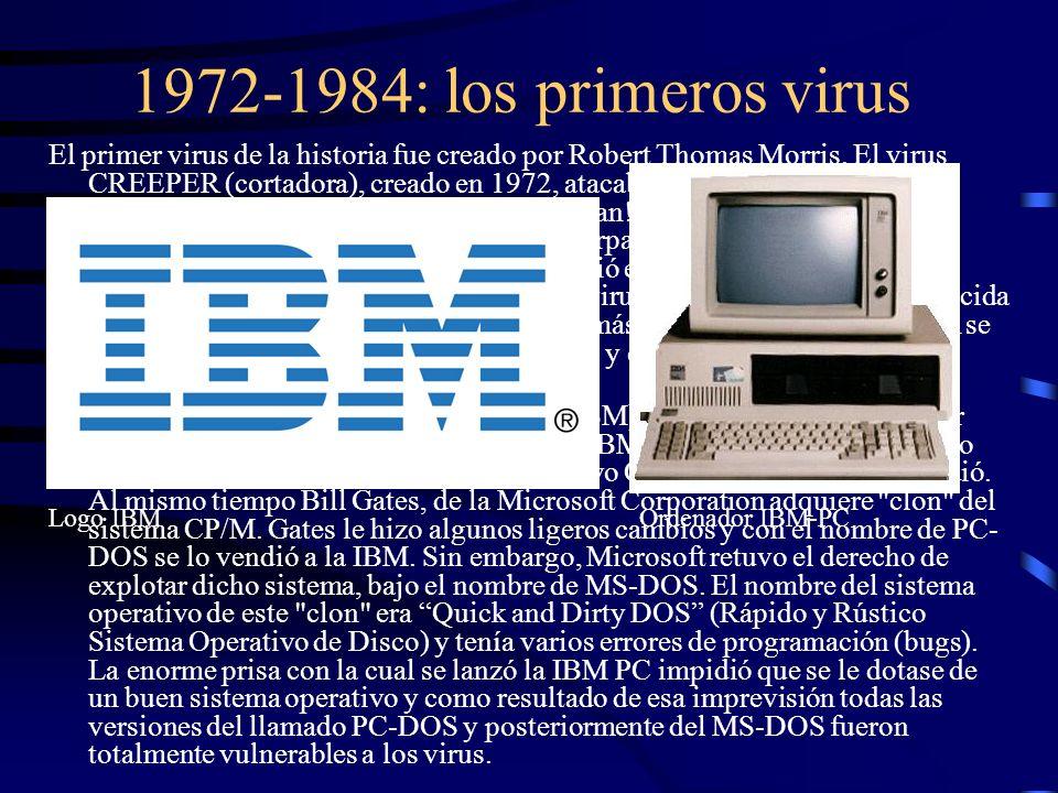1972-1984: los primeros virus El primer virus de la historia fue creado por Robert Thomas Morris. El virus CREEPER (cortadora), creado en 1972, atacab