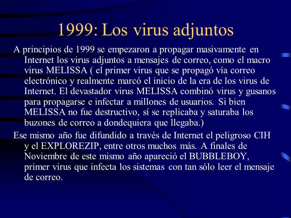 1999: Los virus adjuntos A principios de 1999 se empezaron a propagar masivamente en Internet los virus adjuntos a mensajes de correo, como el macro v