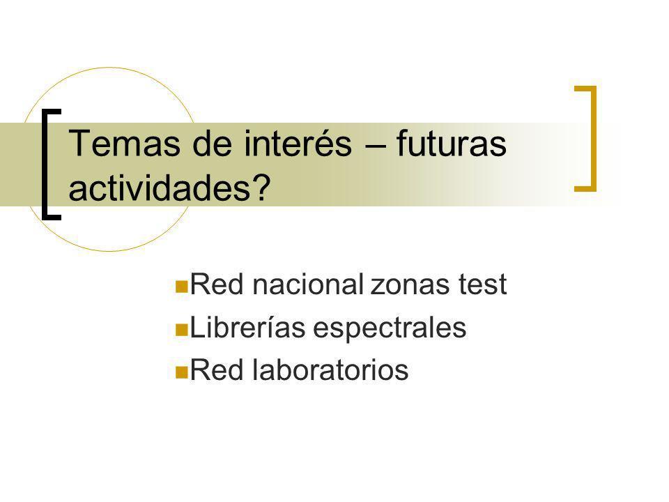 Temas de interés – futuras actividades.