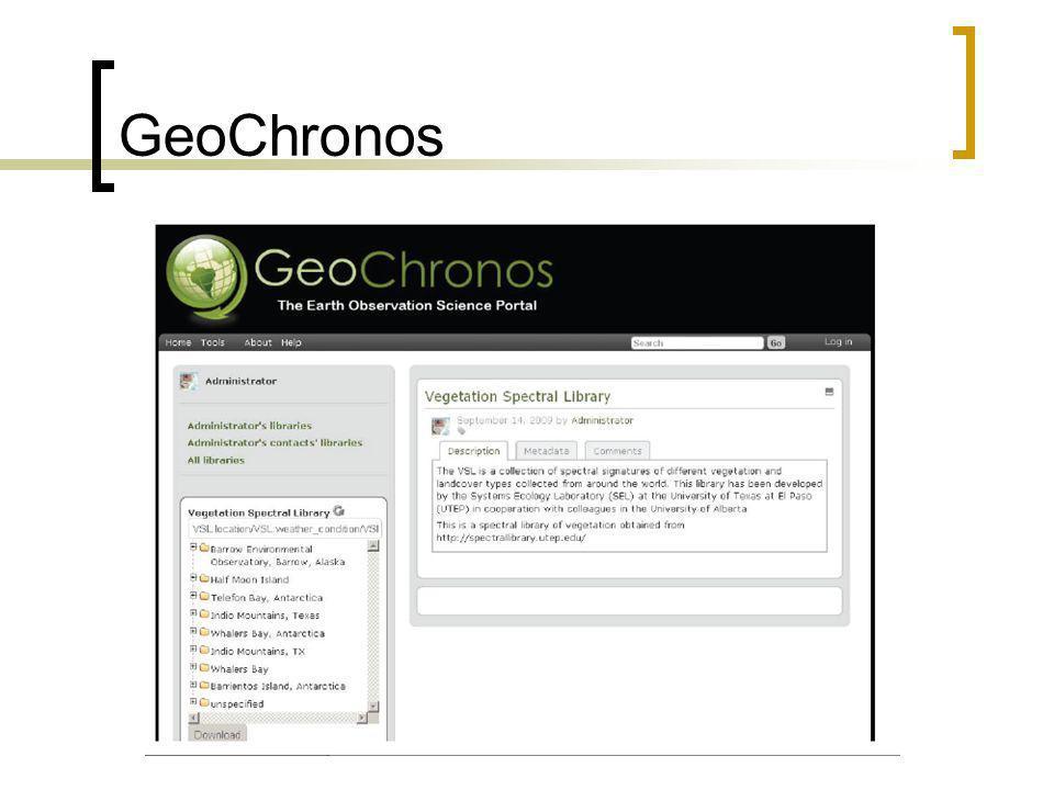 GeoChronos