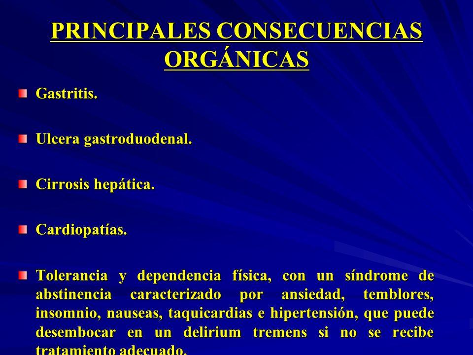 PRINCIPALES CONSECUENCIAS ORGÁNICAS Gastritis. Ulcera gastroduodenal. Cirrosis hepática. Cardiopatías. Tolerancia y dependencia física, con un síndrom