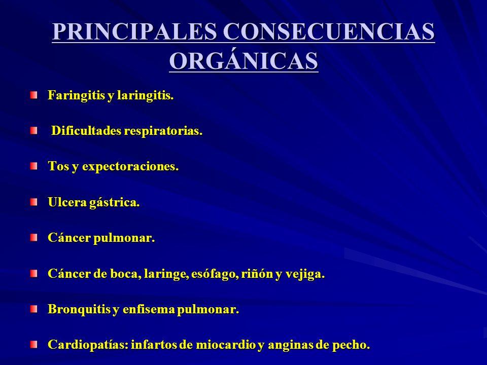 PRINCIPALES CONSECUENCIAS ORGÁNICAS Faringitis y laringitis. Dificultades respiratorias. Dificultades respiratorias. Tos y expectoraciones. Ulcera gás
