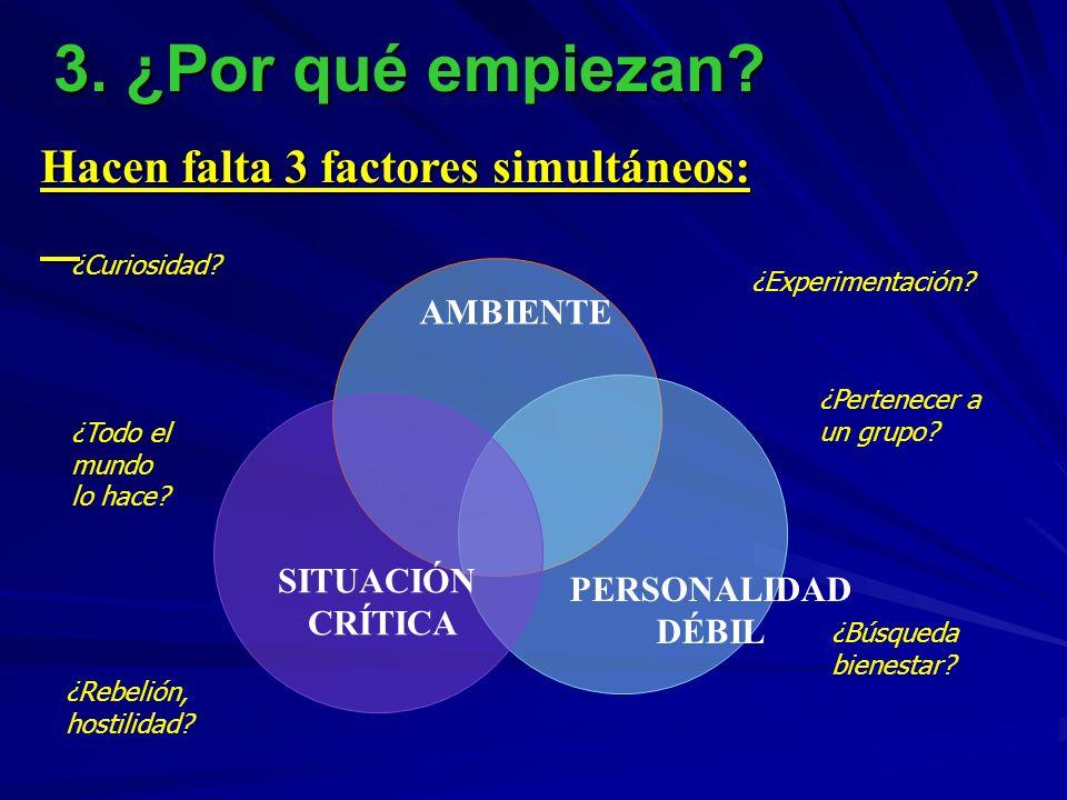 3. ¿Por qué empiezan? Hacen falta 3 factores simultáneos: PERSONALIDAD DÉBIL AMBIENTE SITUACIÓN CRÍTICA ¿Curiosidad? ¿Experimentación? ¿Todo el mundo