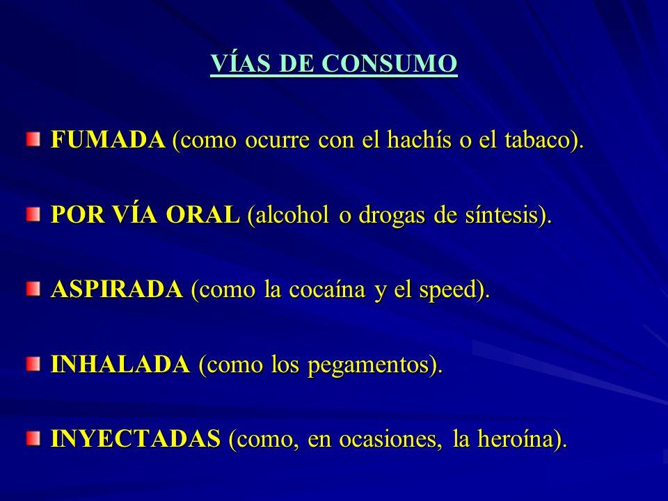 VÍAS DE CONSUMO FUMADA (como ocurre con el hachís o el tabaco). POR VÍA ORAL (alcohol o drogas de síntesis). ASPIRADA (como la cocaína y el speed). IN