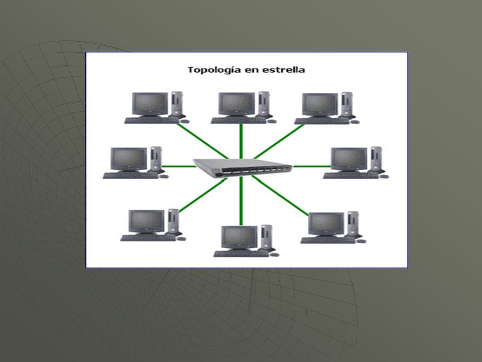 Red de bus: Topología de redes que enlaza a un número de computadoras mediante un circuito único donde todos los mensajes llegan a toda la red Red de bus: Topología de redes que enlaza a un número de computadoras mediante un circuito único donde todos los mensajes llegan a toda la red La red de bus enlaza a un gran número de computadoras mediante un circuito único hecho de alambre torcido, cable coaxial o cable de fibra óptica.