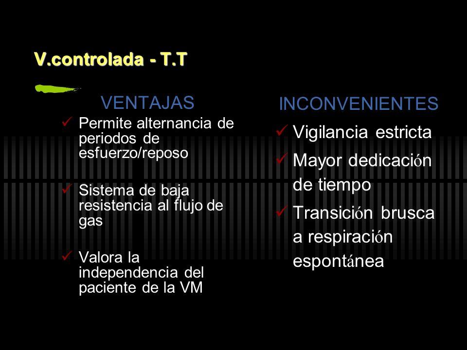V.controlada - T.T VENTAJAS Permite alternancia de periodos de esfuerzo/reposo Sistema de baja resistencia al flujo de gas Valora la independencia del