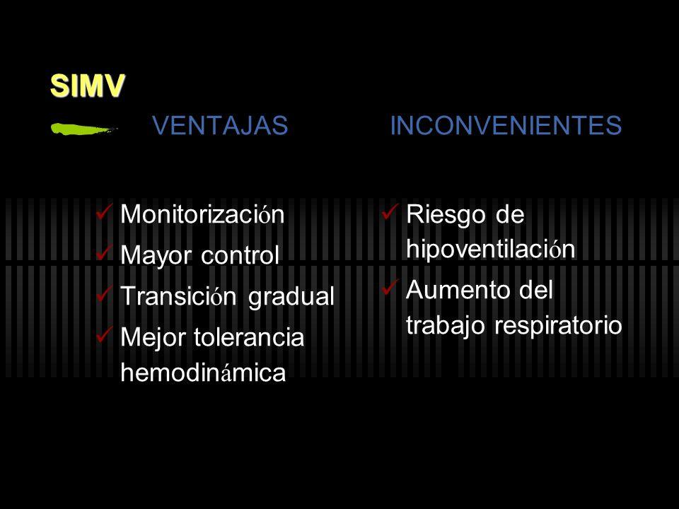 SIMV VENTAJAS Monitorizaci ó n Mayor control Transici ó n gradual Mejor tolerancia hemodin á mica INCONVENIENTES Riesgo de hipoventilaci ó n Aumento d