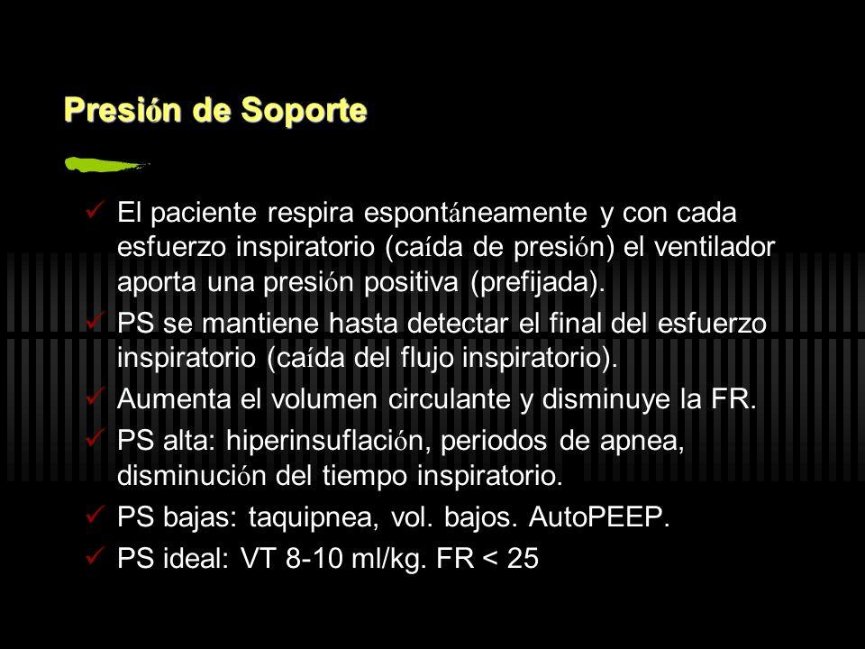 Presi ó n de Soporte El paciente respira espont á neamente y con cada esfuerzo inspiratorio (ca í da de presi ó n) el ventilador aporta una presi ó n