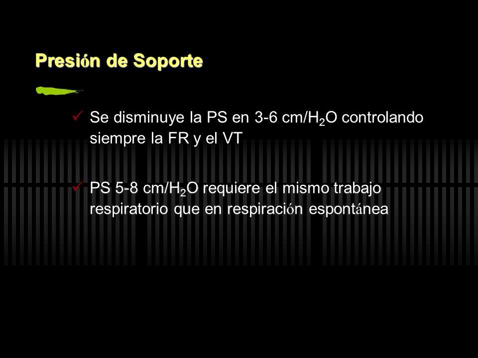 Presi ó n de Soporte Se disminuye la PS en 3-6 cm/H 2 O controlando siempre la FR y el VT PS 5-8 cm/H 2 O requiere el mismo trabajo respiratorio que e