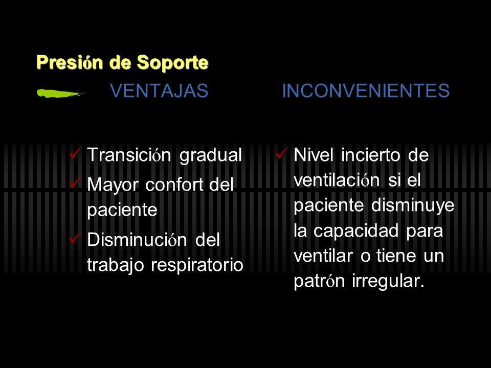 Presi ó n de Soporte VENTAJAS Transici ó n gradual Mayor confort del paciente Disminuci ó n del trabajo respiratorio INCONVENIENTES Nivel incierto de