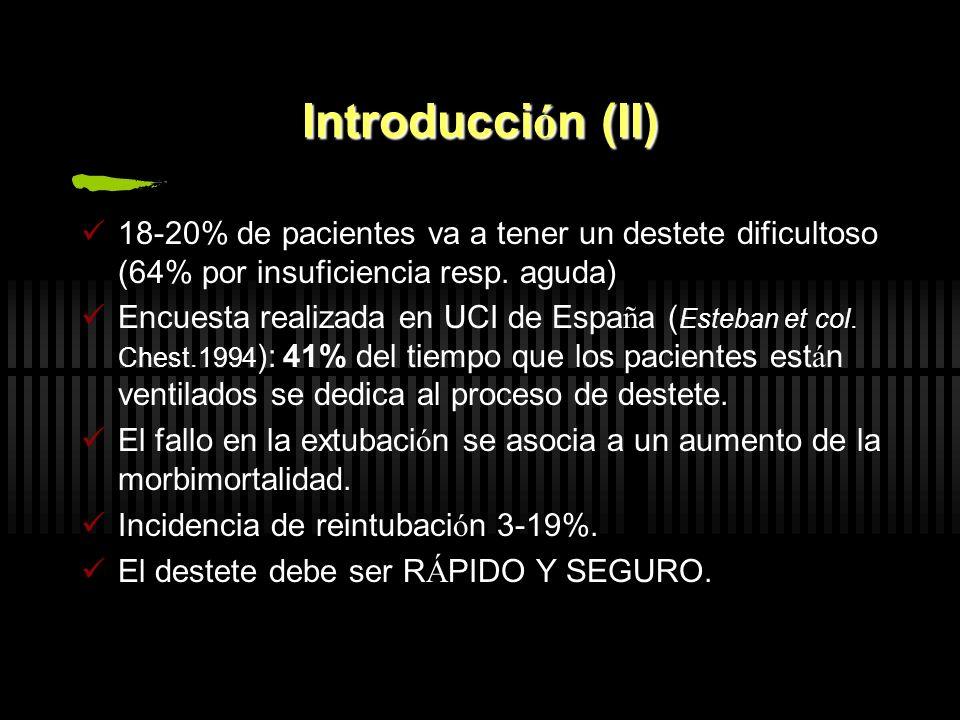 Introducci ó n (II) 18-20% de pacientes va a tener un destete dificultoso (64% por insuficiencia resp. aguda) Encuesta realizada en UCI de Espa ñ a (