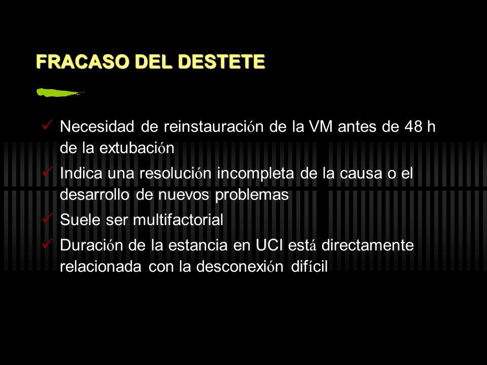 FRACASO DEL DESTETE Necesidad de reinstauraci ó n de la VM antes de 48 h de la extubaci ó n Indica una resoluci ó n incompleta de la causa o el desarr