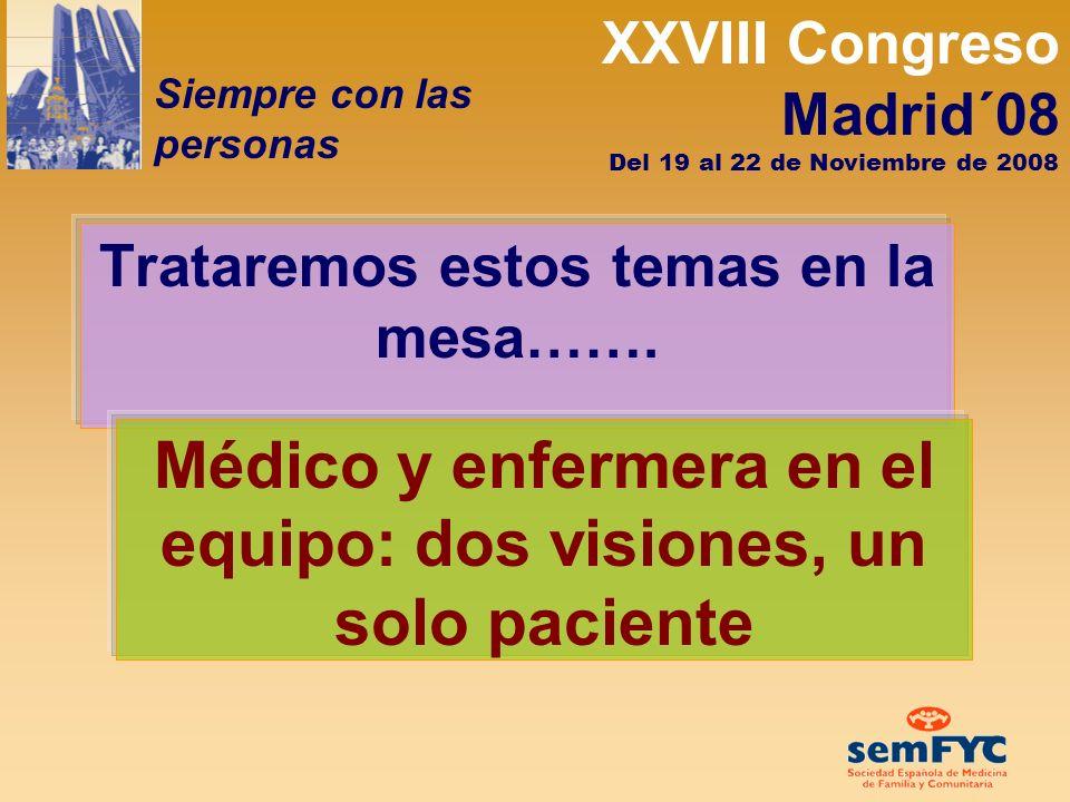 XXVIII Congreso Madrid´08 Siempre con las personas Del 19 al 22 de Noviembre de 2008 Trataremos estos temas en la mesa…….