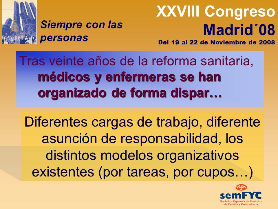 XXVIII Congreso Madrid´08 Siempre con las personas Del 19 al 22 de Noviembre de 2008 Asistimos al debate sobre…..