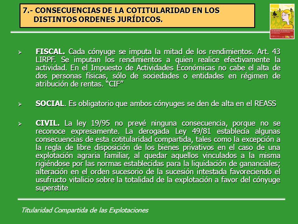 Titularidad Compartida de las Explotaciones FISCAL.