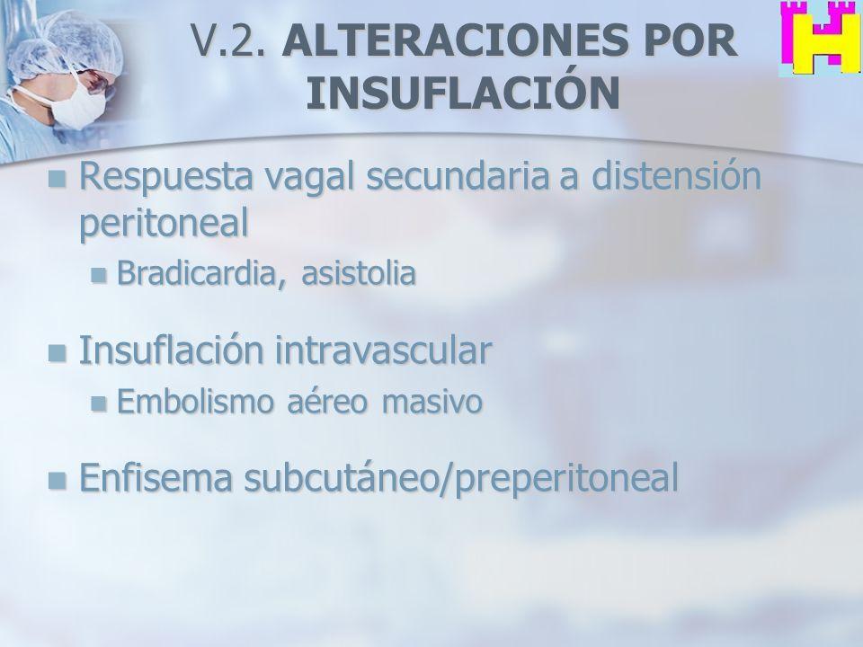 V.2. ALTERACIONES POR INSUFLACIÓN Respuesta vagal secundaria a distensión peritoneal Respuesta vagal secundaria a distensión peritoneal Bradicardia, a