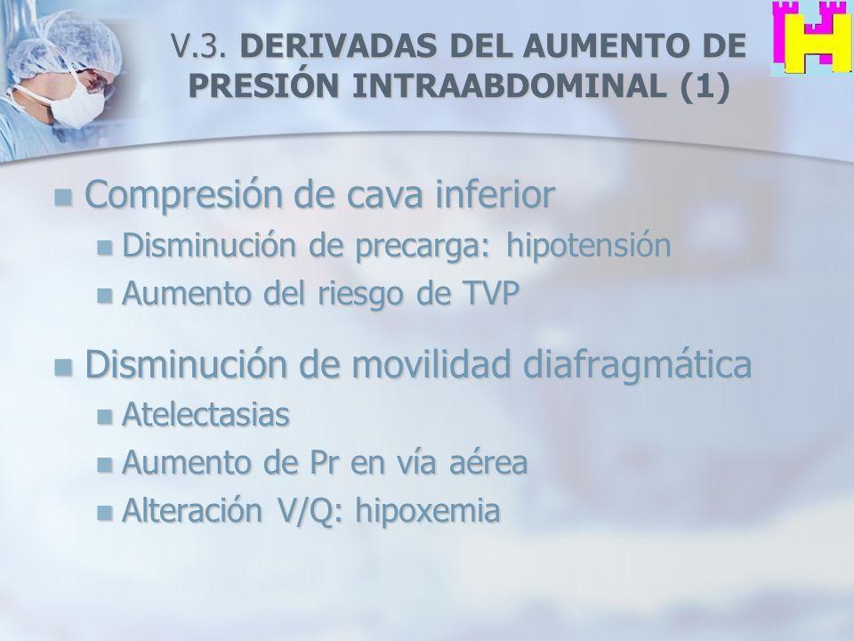 V.3. DERIVADAS DEL AUMENTO DE PRESIÓN INTRAABDOMINAL (1) Compresión de cava inferior Compresión de cava inferior Disminución de precarga: hipotensión