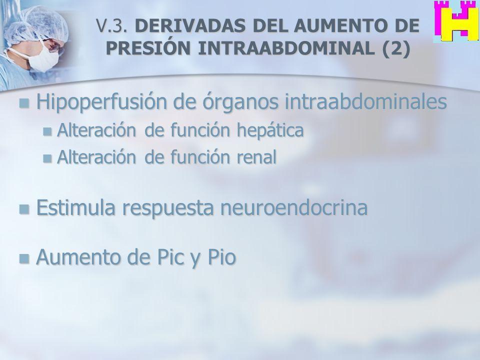 V.3. DERIVADAS DEL AUMENTO DE PRESIÓN INTRAABDOMINAL (2) Hipoperfusión de órganos intraabdominales Hipoperfusión de órganos intraabdominales Alteració
