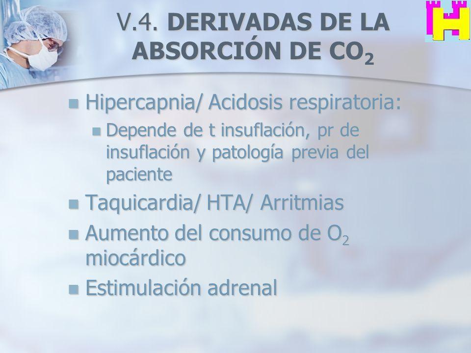 V.4. DERIVADAS DE LA ABSORCIÓN DE CO 2 Hipercapnia/ Acidosis respiratoria: Hipercapnia/ Acidosis respiratoria: Depende de t insuflación, pr de insufla