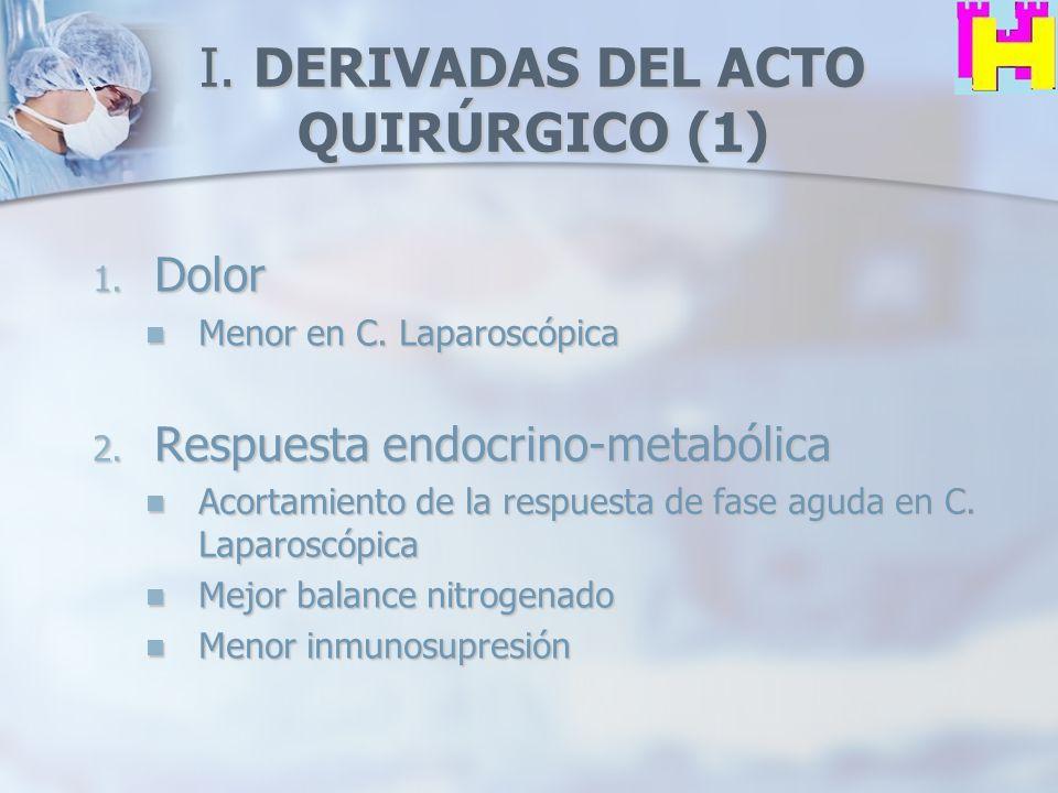 I. DERIVADAS DEL ACTO QUIRÚRGICO (1) 1. Dolor Menor en C. Laparoscópica Menor en C. Laparoscópica 2. Respuesta endocrino-metabólica Acortamiento de la