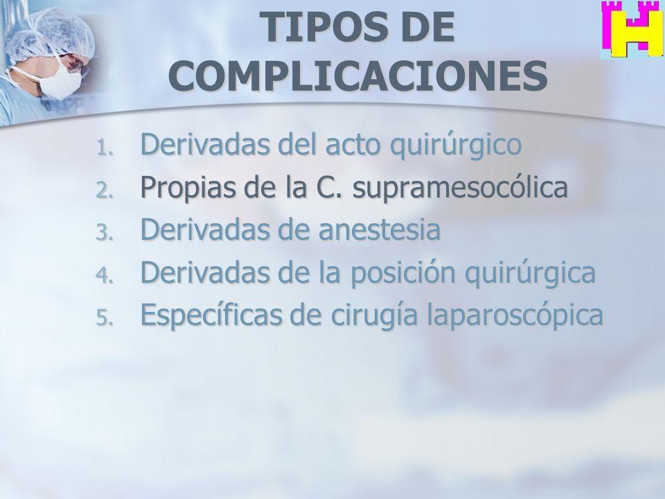 TIPOS DE COMPLICACIONES 1. Derivadas del acto quirúrgico 2. Propias de la C. supramesocólica 3. Derivadas de anestesia 4. Derivadas de la posición qui