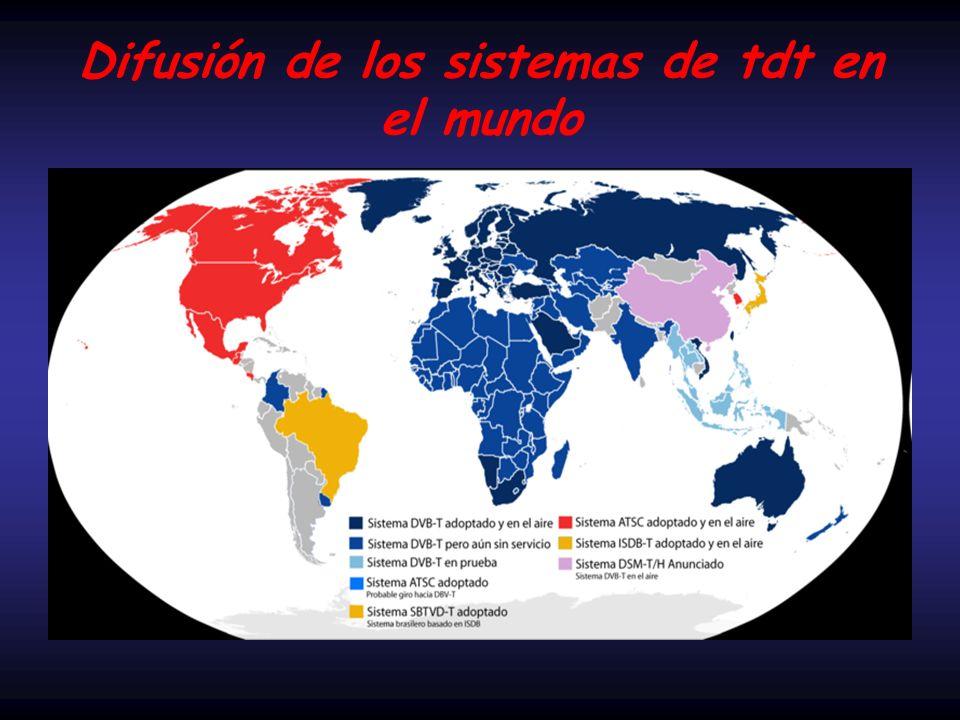 Difusión de los sistemas de tdt en el mundo