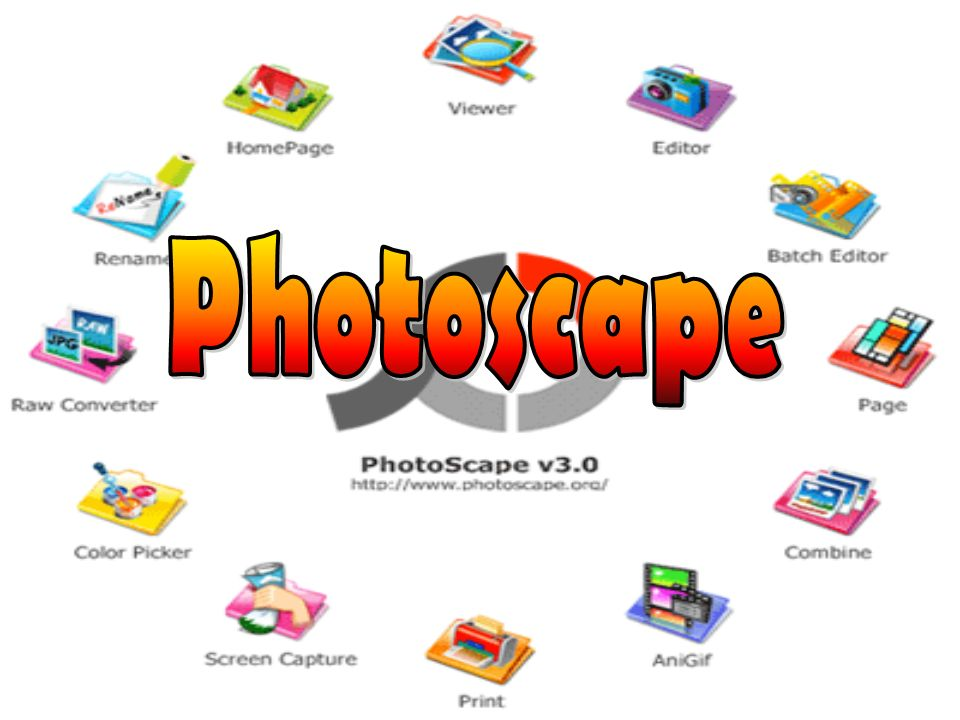 Historia de la fotografía.Photoscape. Características.