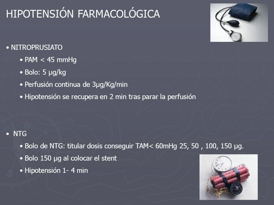 HIPOTENSIÓN FARMACOLÓGICA NITROPRUSIATO PAM < 45 mmHg Bolo: 5 µg/kg Perfusión continua de 3µg/Kg/min Hipotensión se recupera en 2 min tras parar la pe