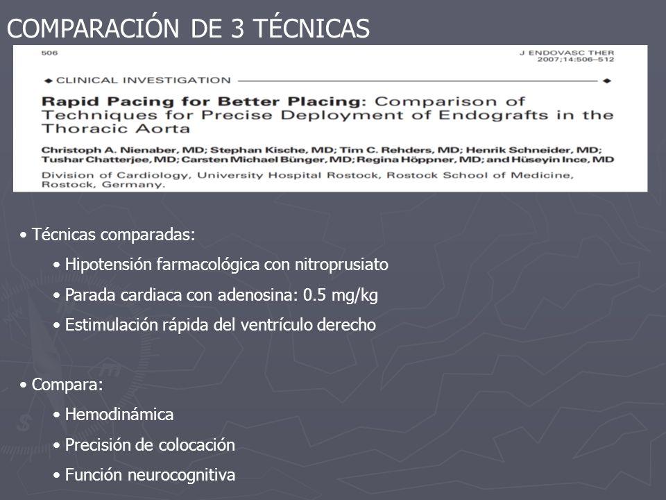 COMPARACIÓN DE 3 TÉCNICAS Técnicas comparadas: Hipotensión farmacológica con nitroprusiato Parada cardiaca con adenosina: 0.5 mg/kg Estimulación rápid